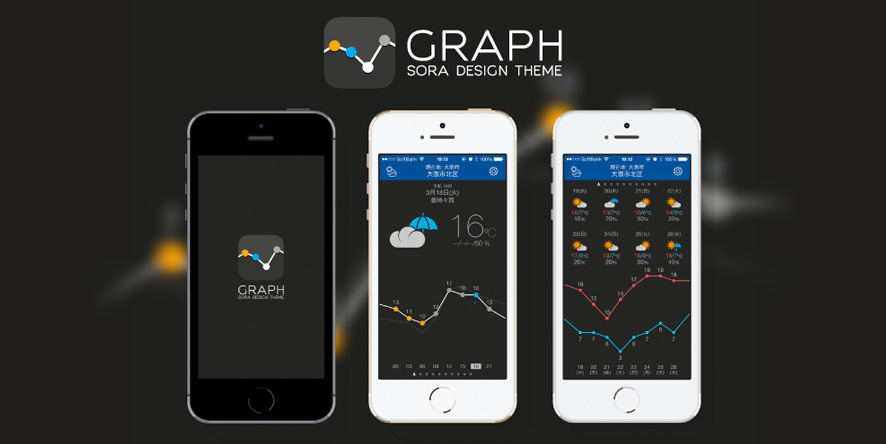 iPhoneアプリ:SORA デザインテーマ:GRAPHのブログエントリー